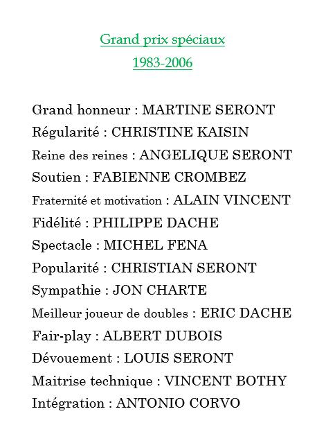 Grand prix speciaux 1983 2006